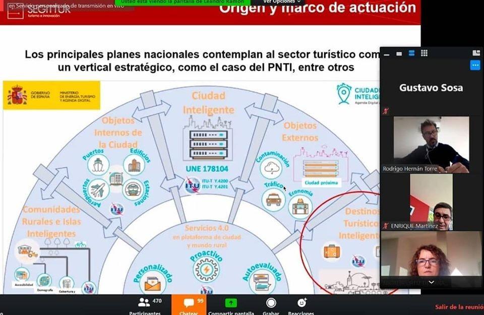 La Red Argentina de Destinos Inteligentes, una herramienta para la gestión sustentable